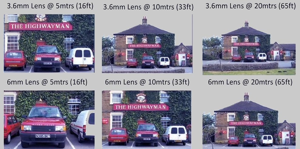 Grange Security Systems - CCTV Surveillance, CCTV Camera Lens, Thames Valley and Cotswolds