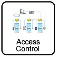 United-Kingdom served by TSNG Fire Protection for Access Control Systems