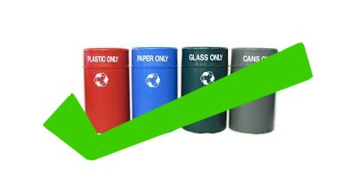 Western Security Systems Recycling